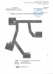 Схема движ 1
